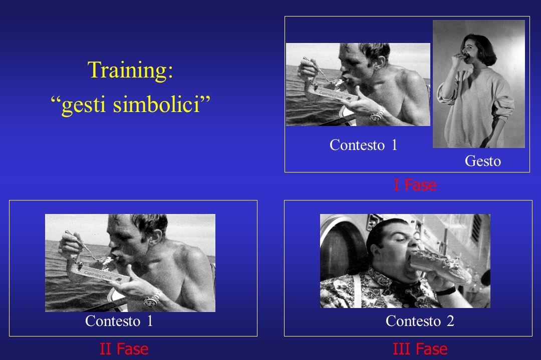 Training: gesti simbolici Contesto 1 Gesto I Fase Contesto 1