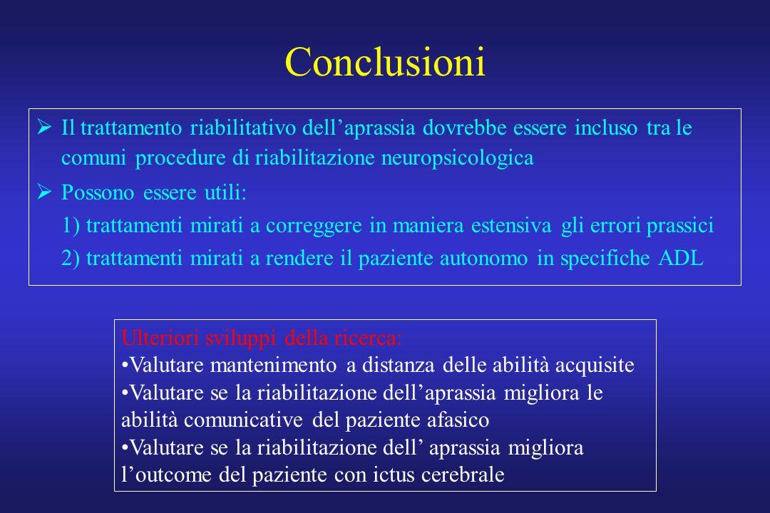 Conclusioni Il trattamento riabilitativo dell'aprassia dovrebbe essere incluso tra le comuni procedure di riabilitazione neuropsicologica.