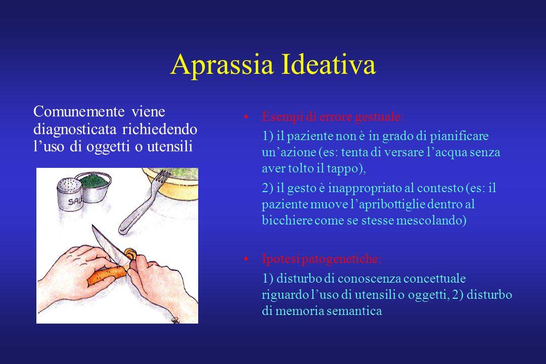 Aprassia Ideativa Comunemente viene diagnosticata richiedendo l'uso di oggetti o utensili. Esempi di errore gestuale: