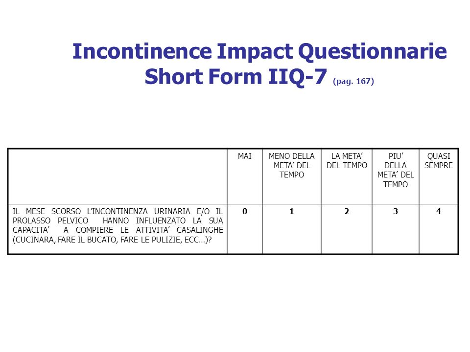 Incontinence Impact Questionnarie Short Form IIQ-7 (pag. 167)