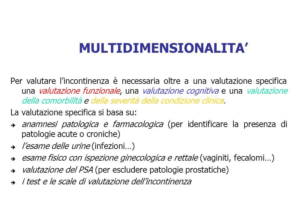 MULTIDIMENSIONALITA'