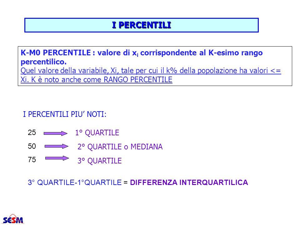 I PERCENTILI K-M0 PERCENTILE : valore di xi corrispondente al K-esimo rango percentilico.