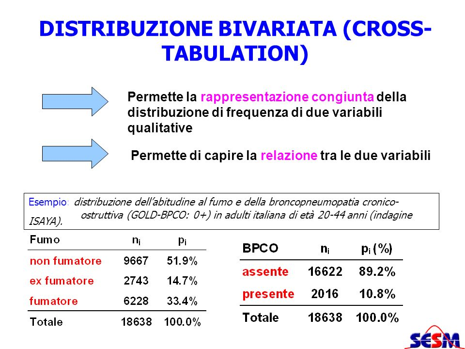 DISTRIBUZIONE BIVARIATA (CROSS-TABULATION)