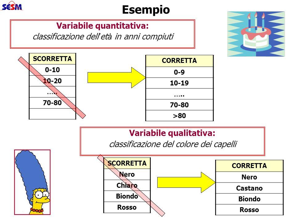 Variabile quantitativa: Variabile qualitativa: