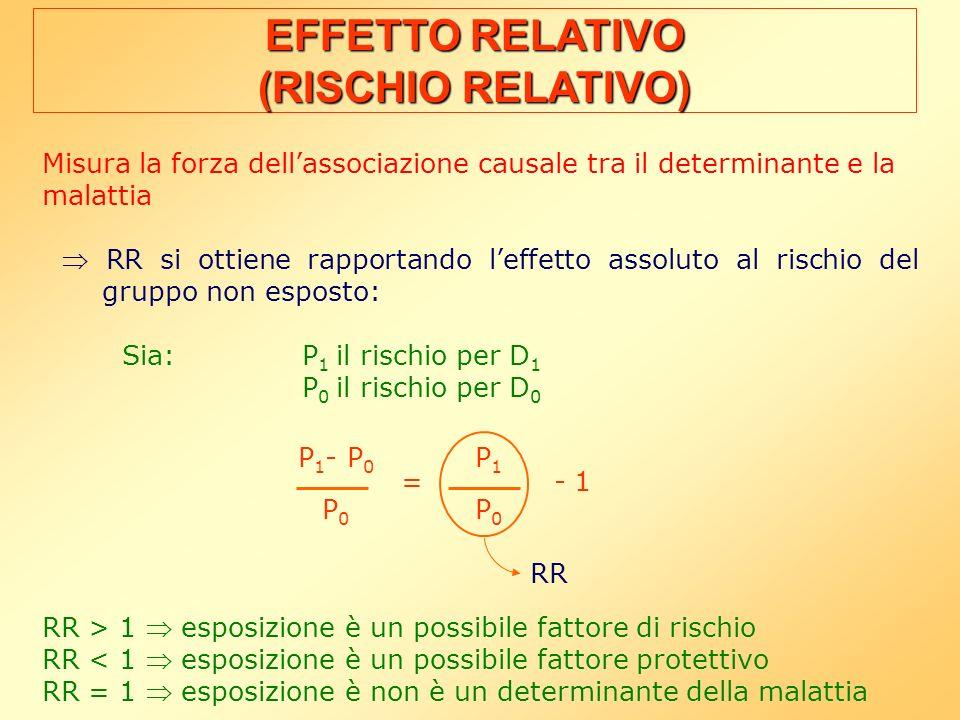 EFFETTO RELATIVO (RISCHIO RELATIVO)