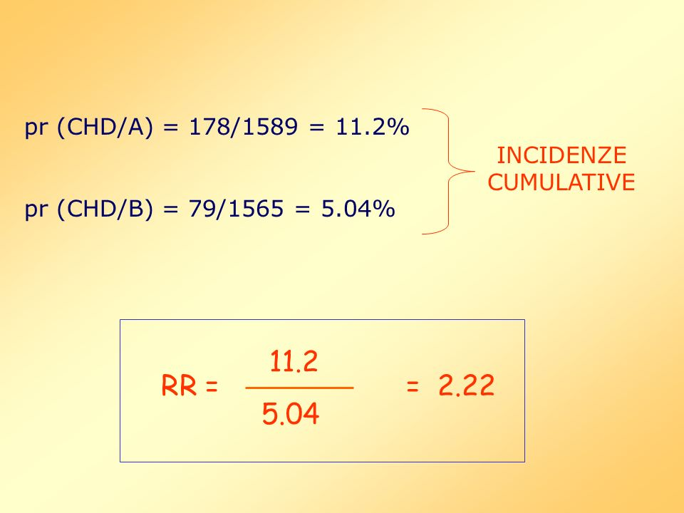 pr (CHD/A) = 178/1589 = 11.2% pr (CHD/B) = 79/1565 = 5.04% INCIDENZE CUMULATIVE. 11.2. RR = = 2.22.