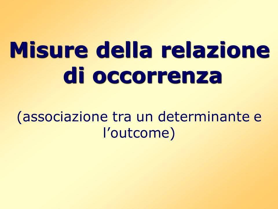 Misure della relazione di occorrenza (associazione tra un determinante e l'outcome)