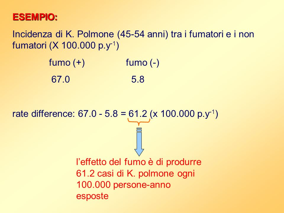 ESEMPIO: Incidenza di K. Polmone (45-54 anni) tra i fumatori e i non fumatori (X 100.000 p.y-1) fumo (+) fumo (-)