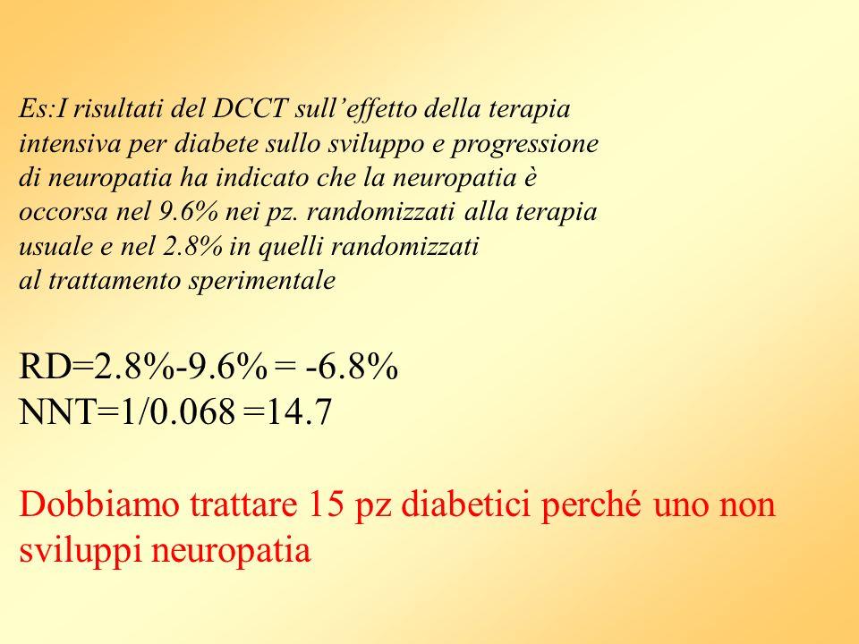 Dobbiamo trattare 15 pz diabetici perché uno non sviluppi neuropatia