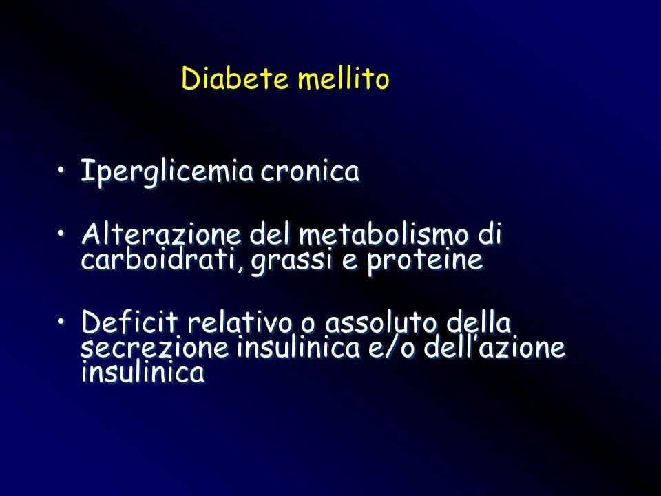 Diabete mellito Iperglicemia cronica. Alterazione del metabolismo di carboidrati, grassi e proteine.