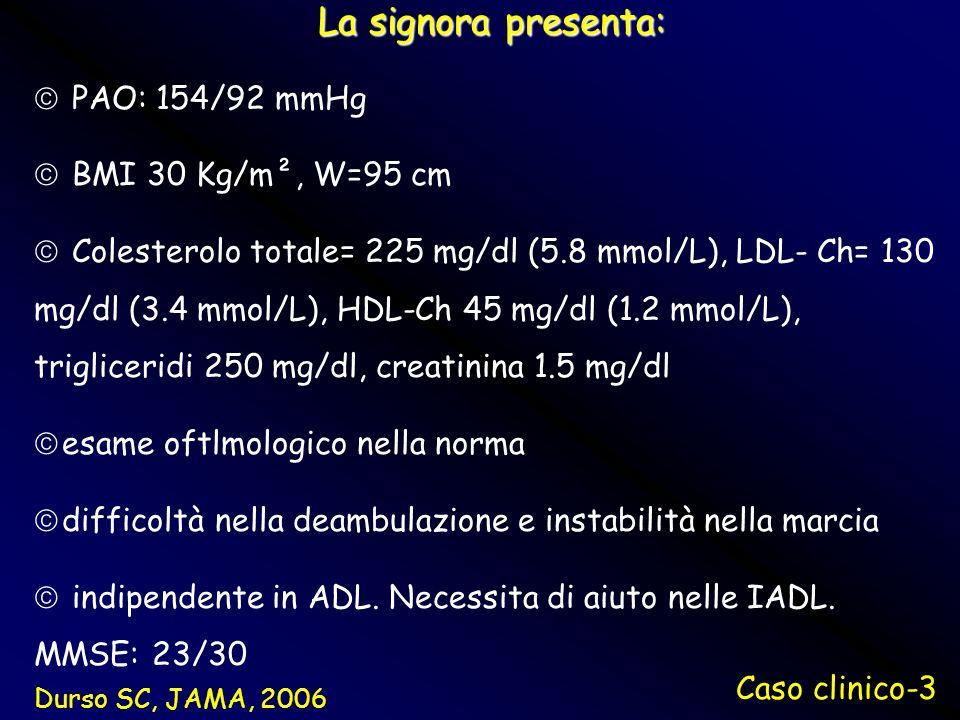 La signora presenta: PAO: 154/92 mmHg BMI 30 Kg/m², W=95 cm