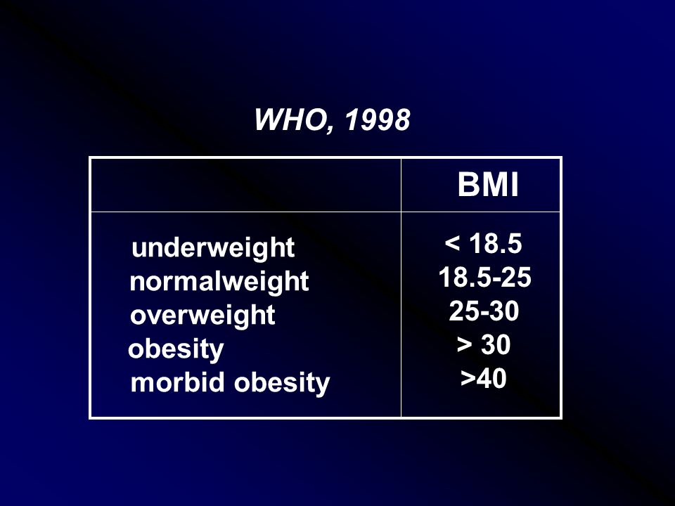 BMI WHO, 1998 < 18.5 underweight 18.5-25 normalweight 25-30
