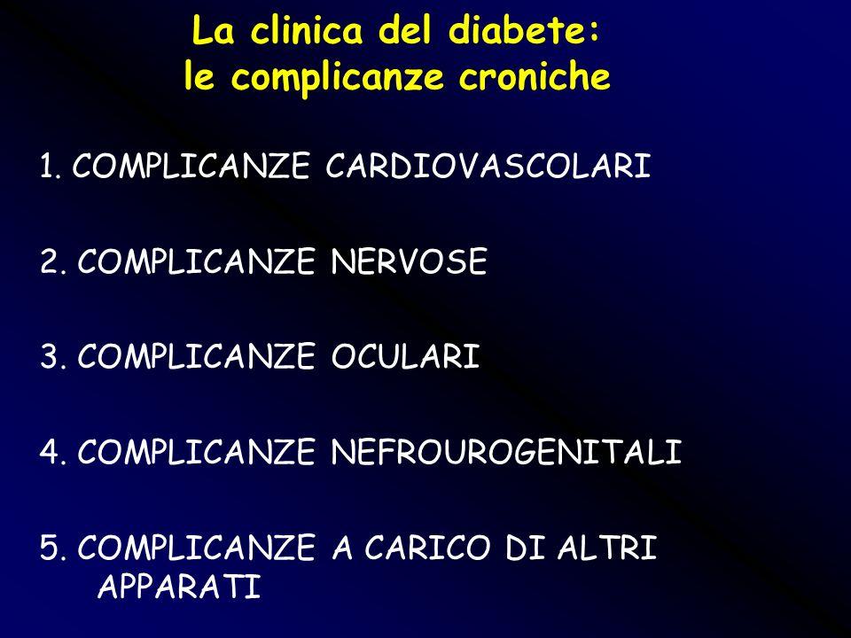 La clinica del diabete: le complicanze croniche