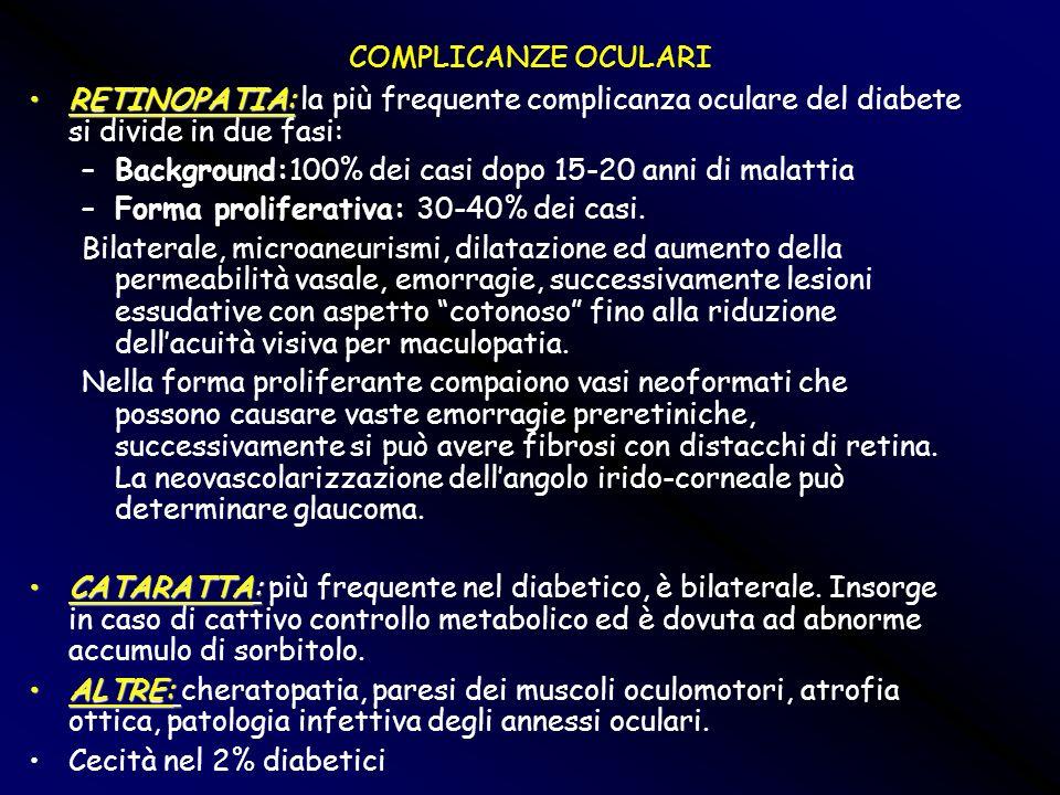 COMPLICANZE OCULARI RETINOPATIA: la più frequente complicanza oculare del diabete si divide in due fasi:
