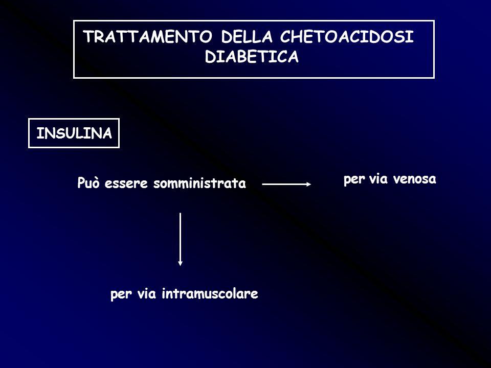 TRATTAMENTO DELLA CHETOACIDOSI