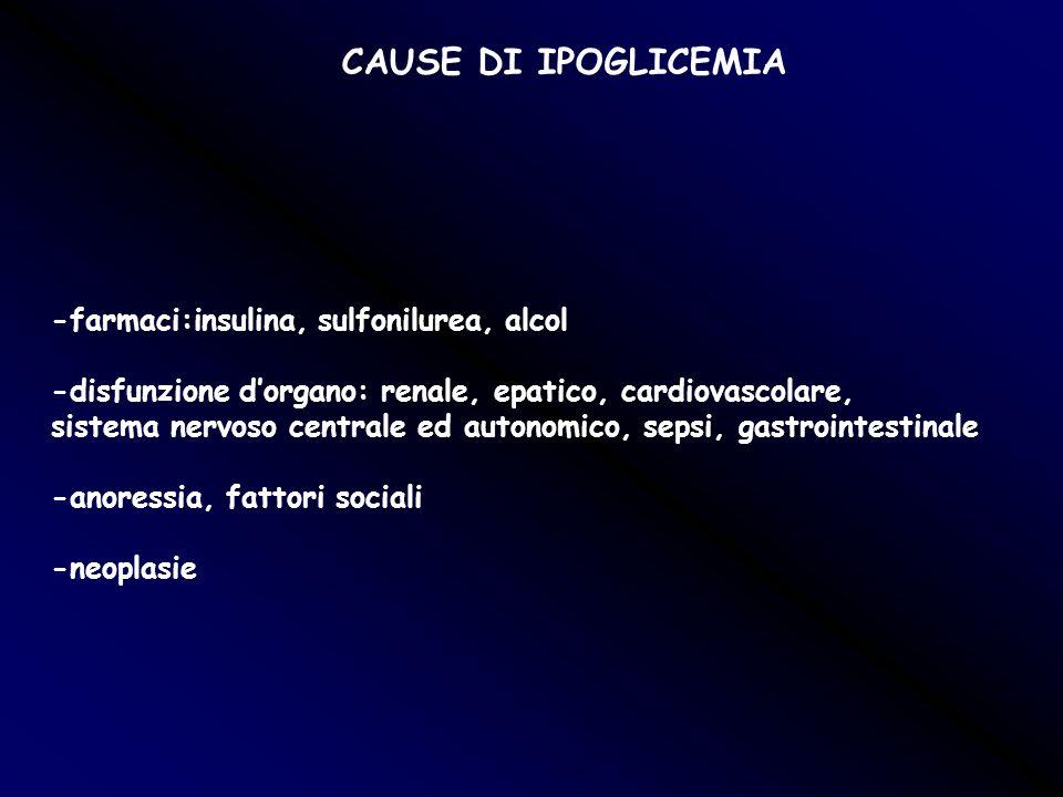 CAUSE DI IPOGLICEMIA -farmaci:insulina, sulfonilurea, alcol