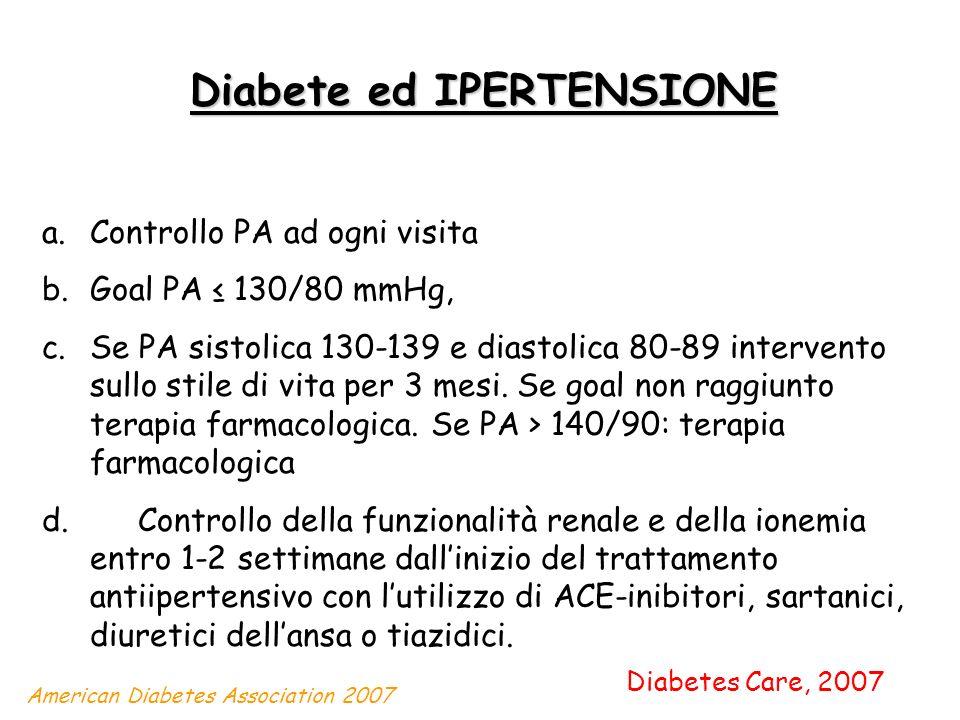 Diabete ed IPERTENSIONE