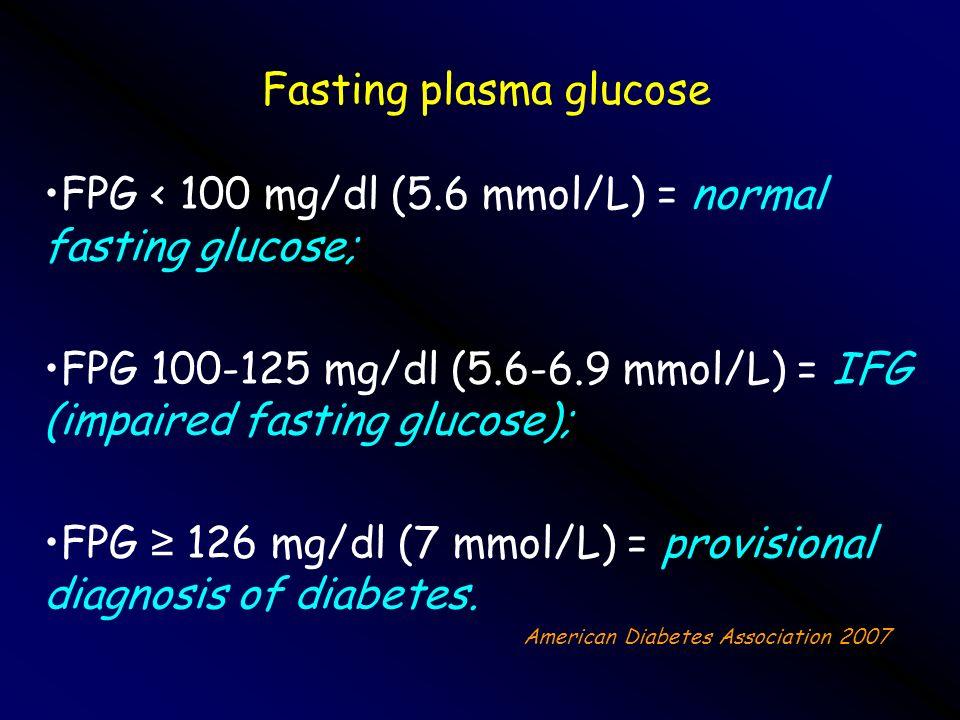 Fasting plasma glucose