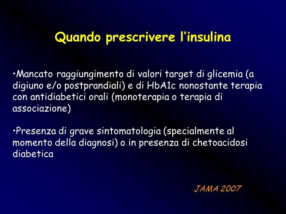 Quando prescrivere l'insulina
