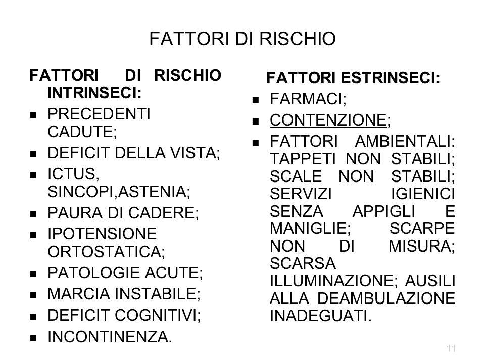 FATTORI DI RISCHIO FATTORI ESTRINSECI: FATTORI DI RISCHIO INTRINSECI: