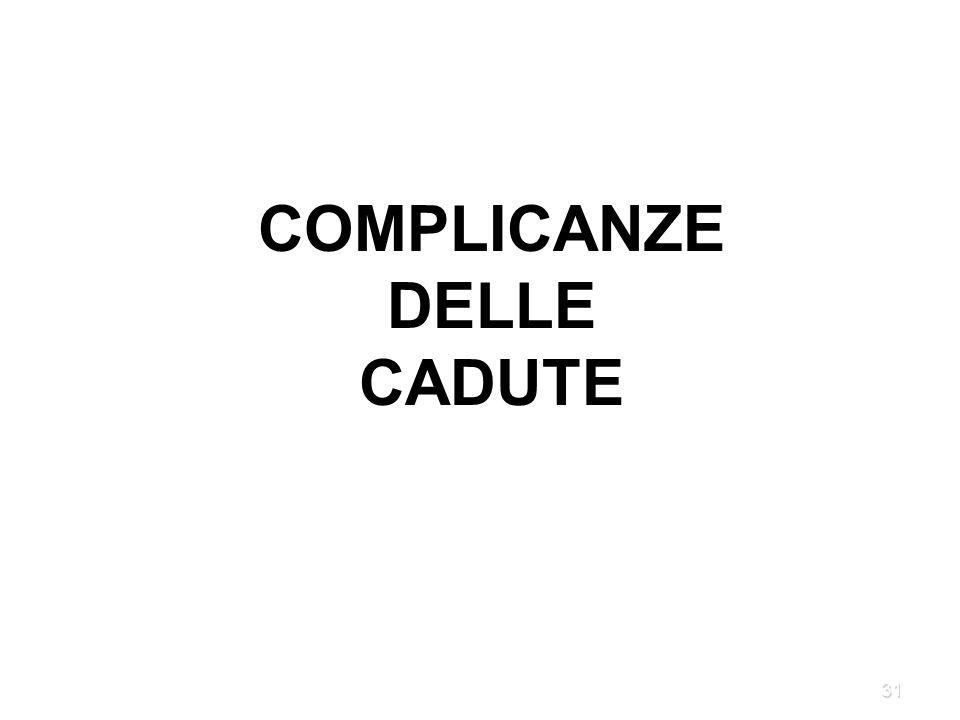 COMPLICANZE DELLE CADUTE