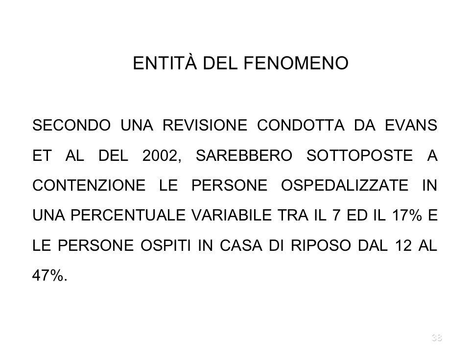 ENTITÀ DEL FENOMENO