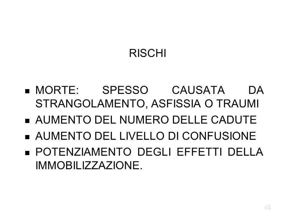 RISCHI MORTE: SPESSO CAUSATA DA STRANGOLAMENTO, ASFISSIA O TRAUMI. AUMENTO DEL NUMERO DELLE CADUTE.