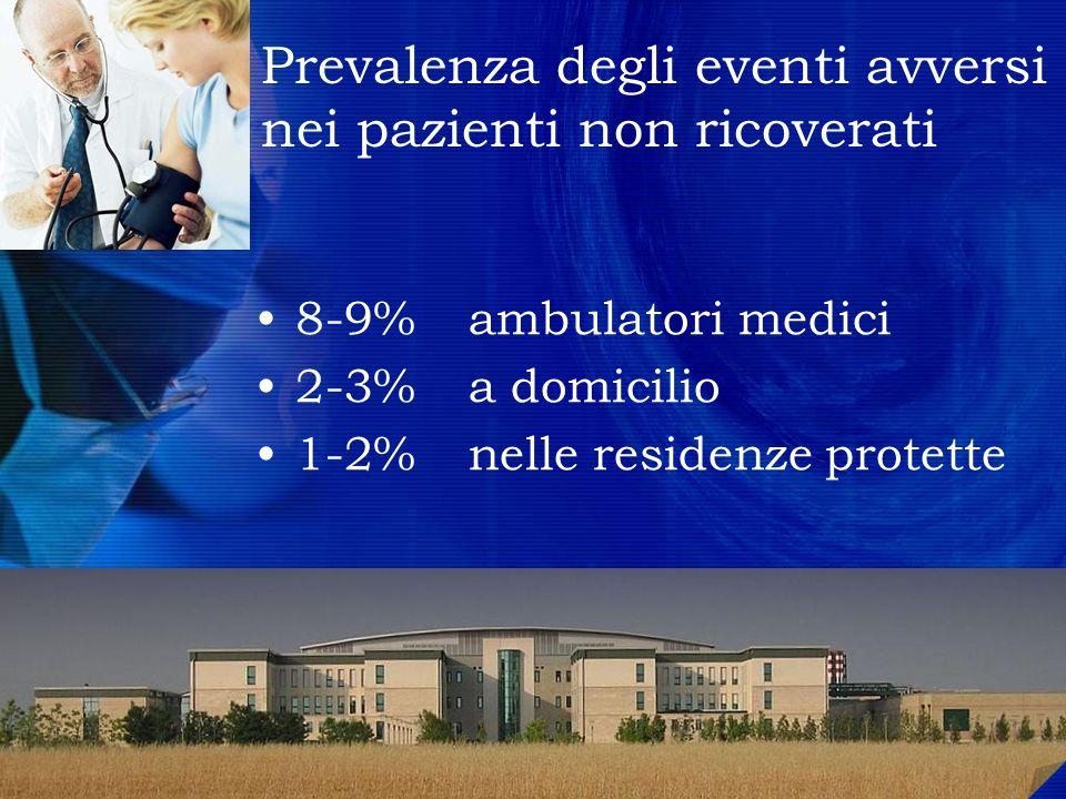 Prevalenza degli eventi avversi nei pazienti non ricoverati