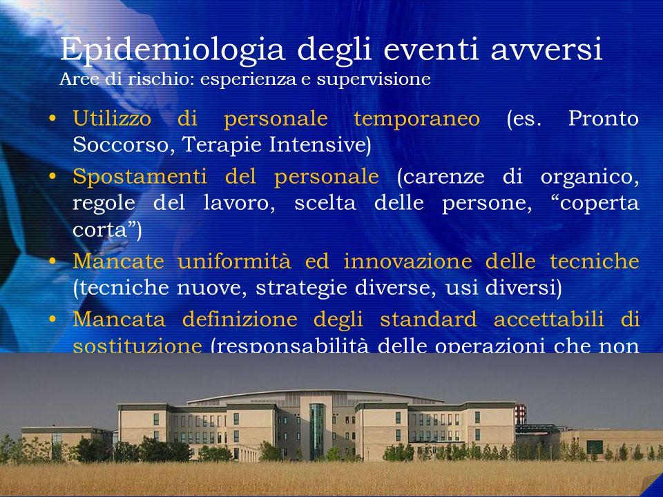 Epidemiologia degli eventi avversi Aree di rischio: esperienza e supervisione