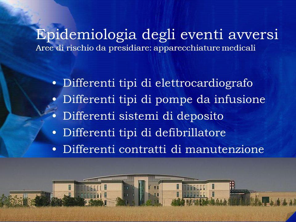 Epidemiologia degli eventi avversi Aree di rischio da presidiare: apparecchiature medicali