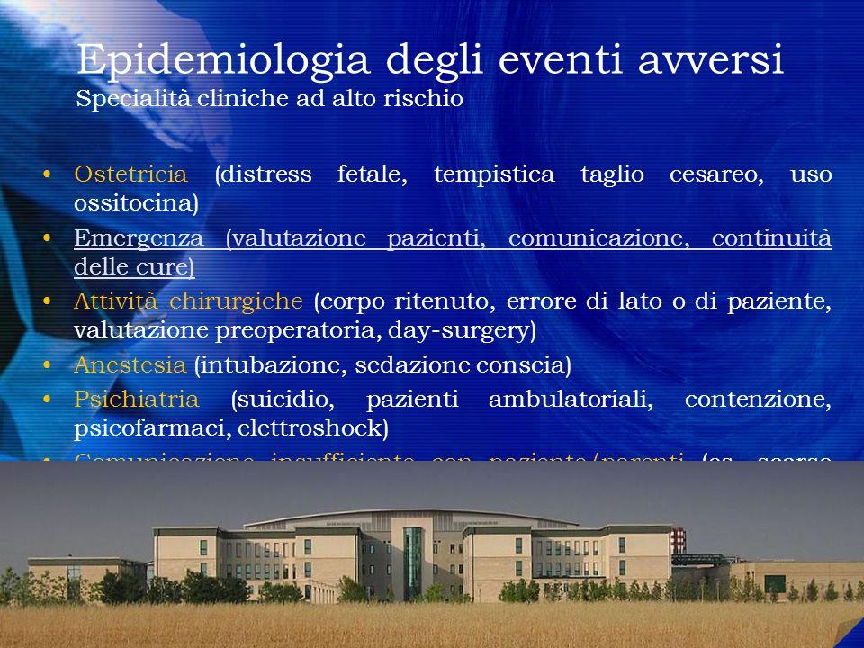 Epidemiologia degli eventi avversi Specialità cliniche ad alto rischio