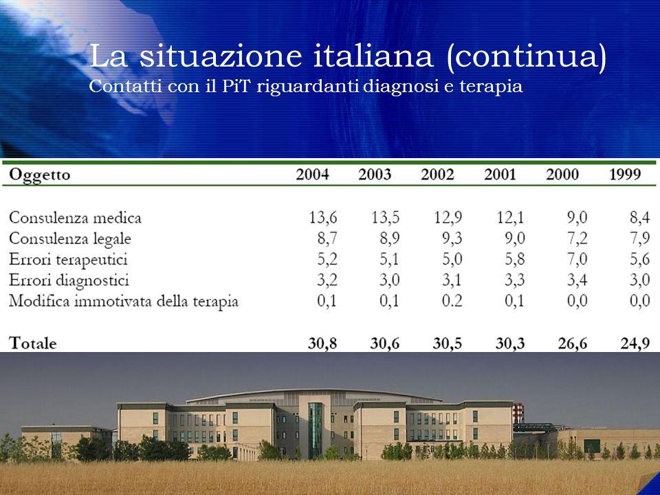 La situazione italiana (continua) Contatti con il PiT riguardanti diagnosi e terapia