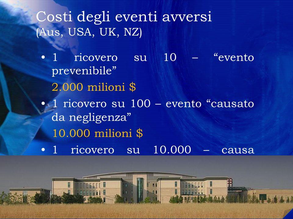Costi degli eventi avversi (Aus, USA, UK, NZ)