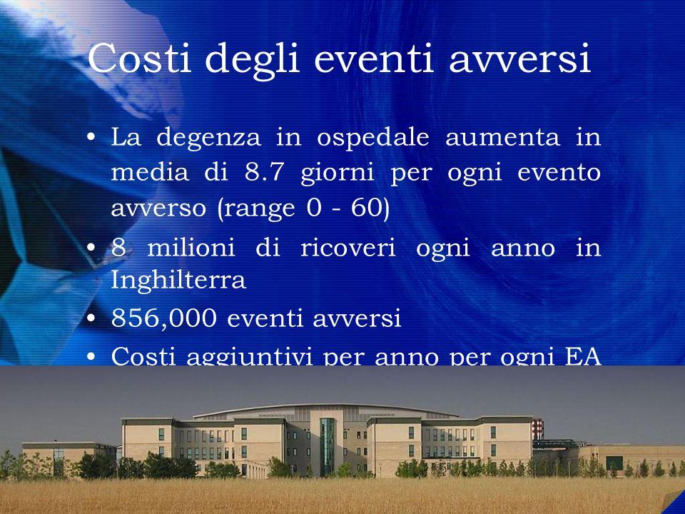 Costi degli eventi avversi