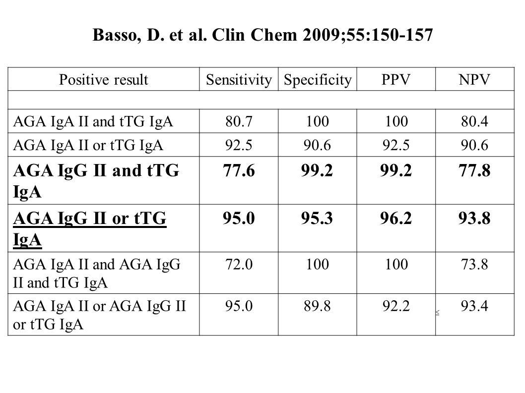 Basso, D. et al. Clin Chem 2009;55:150-157