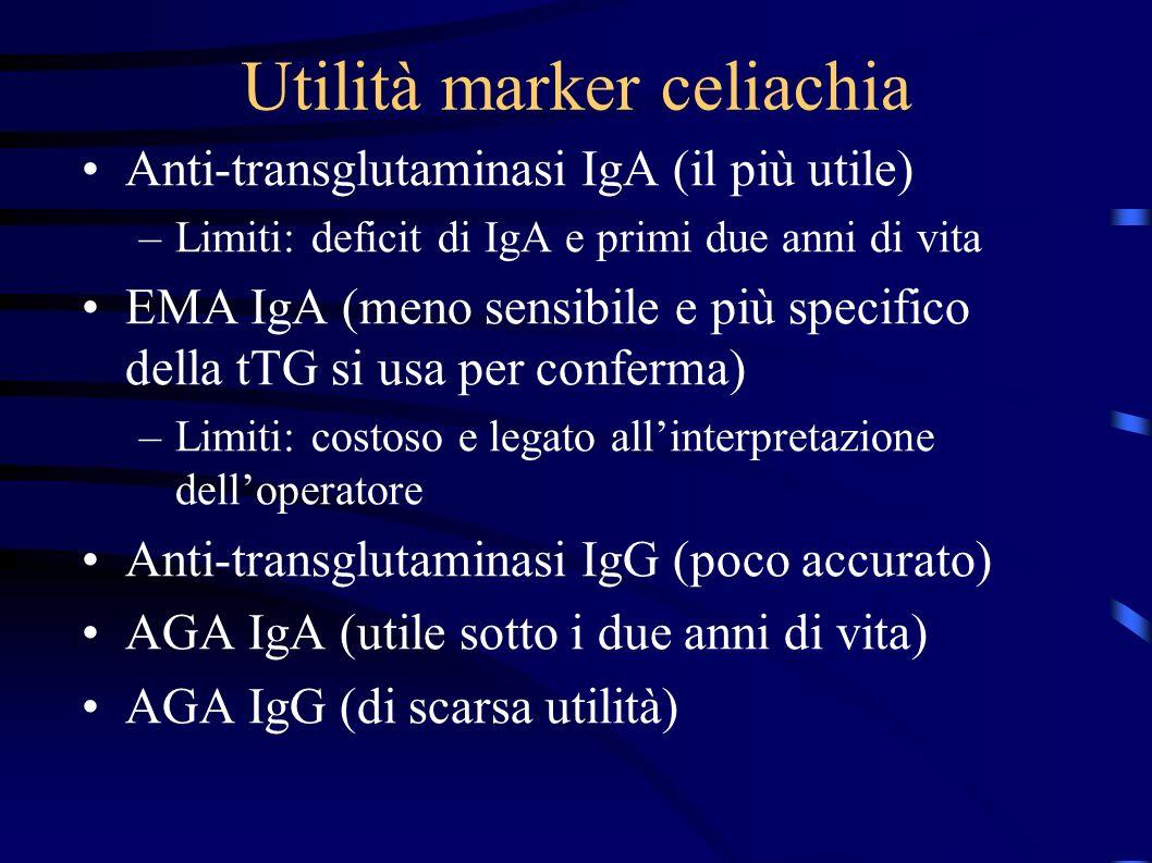 Utilità marker celiachia