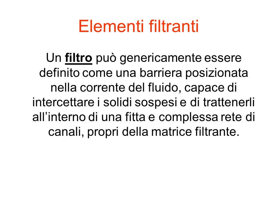 Elementi filtranti
