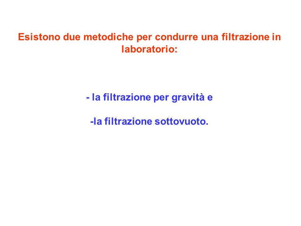 Esistono due metodiche per condurre una filtrazione in laboratorio: - la filtrazione per gravità e -la filtrazione sottovuoto.
