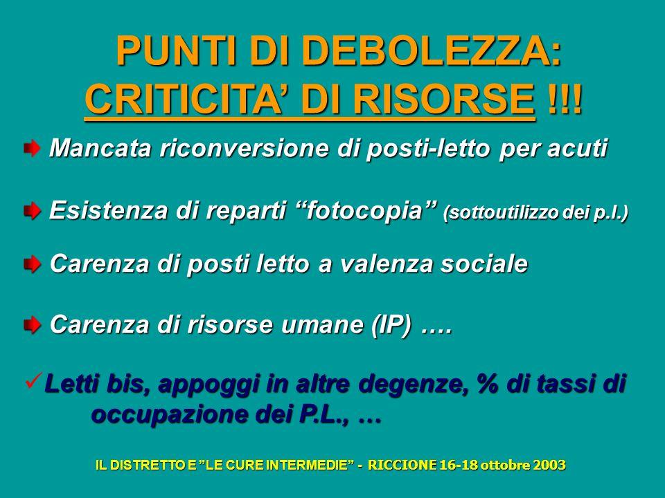 PUNTI DI DEBOLEZZA: CRITICITA' DI RISORSE !!!