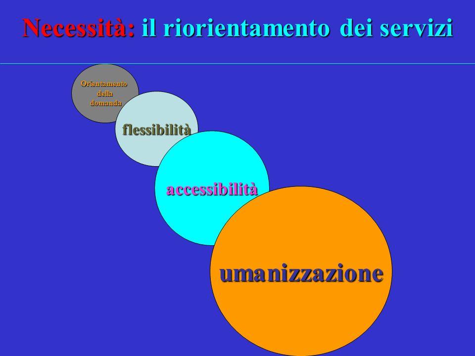 Necessità: il riorientamento dei servizi