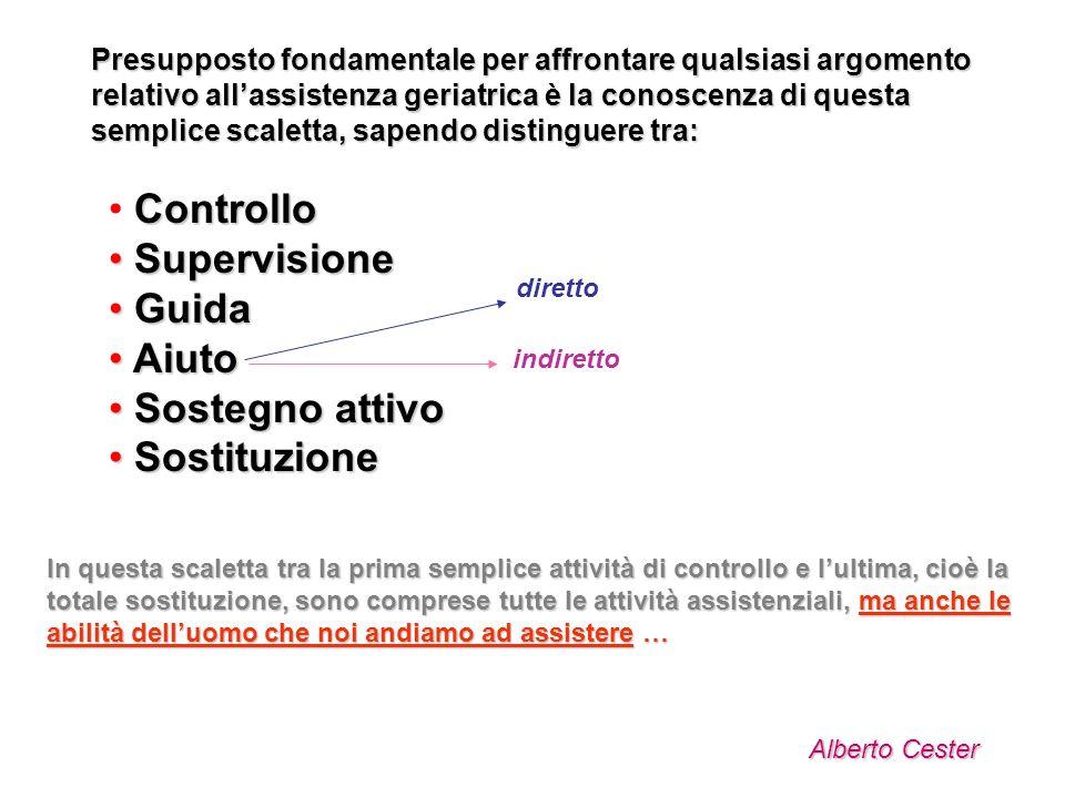 Controllo Supervisione Guida Aiuto Sostegno attivo Sostituzione