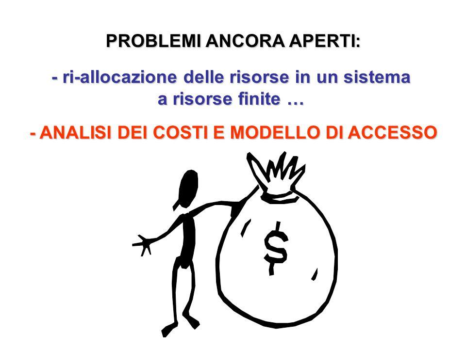 PROBLEMI ANCORA APERTI: - ri-allocazione delle risorse in un sistema