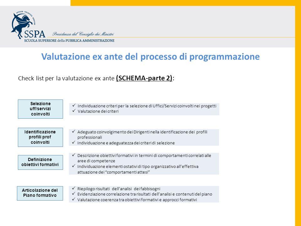 Valutazione ex ante del processo di programmazione