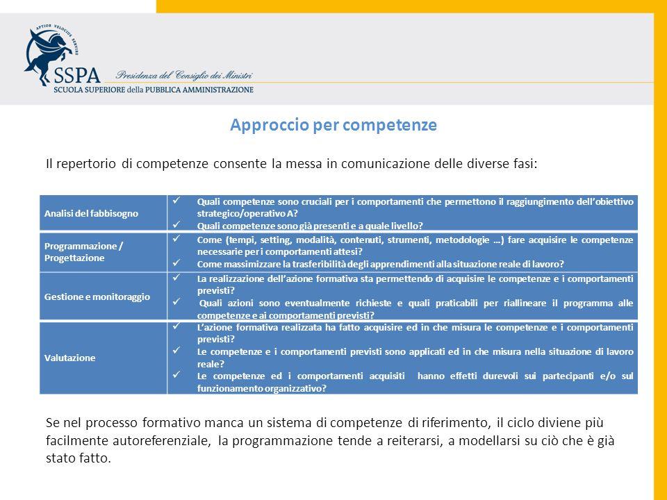 Approccio per competenze