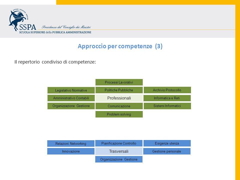 Approccio per competenze (3)