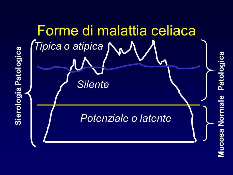 Forme di malattia celiaca
