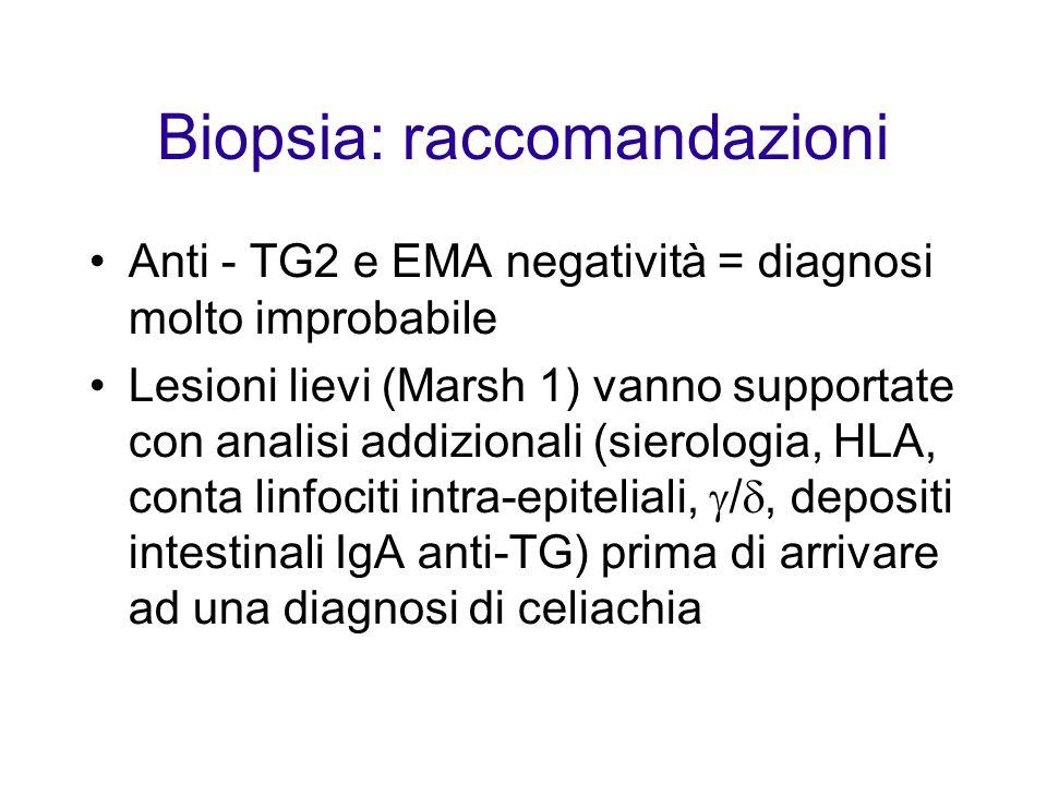 Biopsia: raccomandazioni