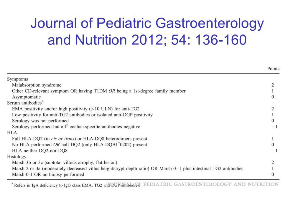 Journal of Pediatric Gastroenterology and Nutrition 2012; 54: 136-160