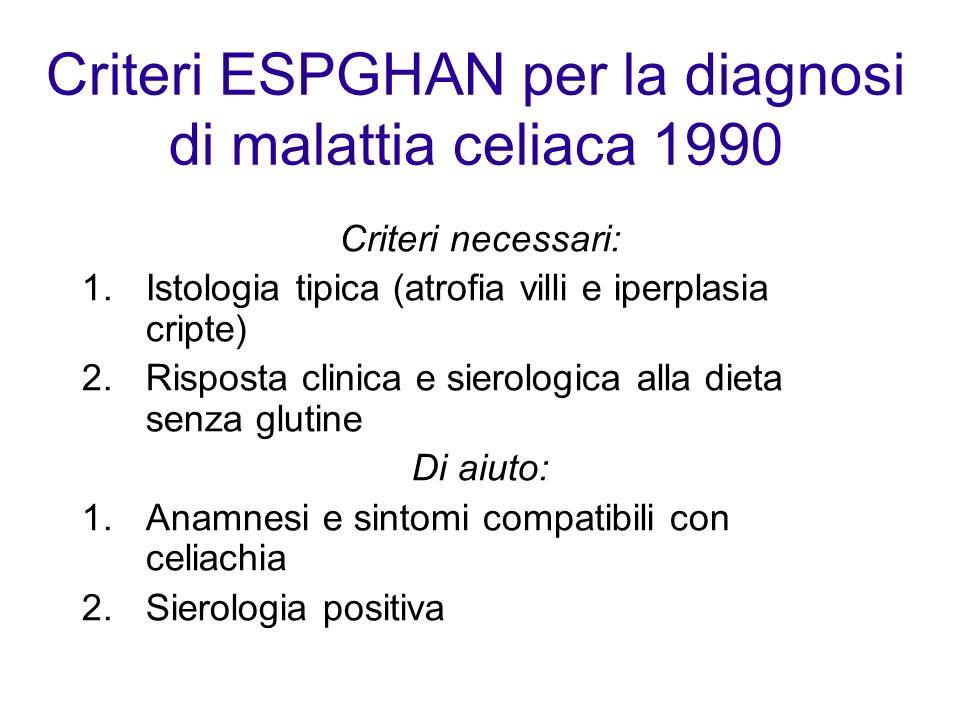 Criteri ESPGHAN per la diagnosi di malattia celiaca 1990