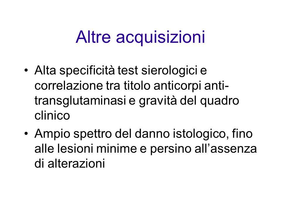 Altre acquisizioni Alta specificità test sierologici e correlazione tra titolo anticorpi anti- transglutaminasi e gravità del quadro clinico.
